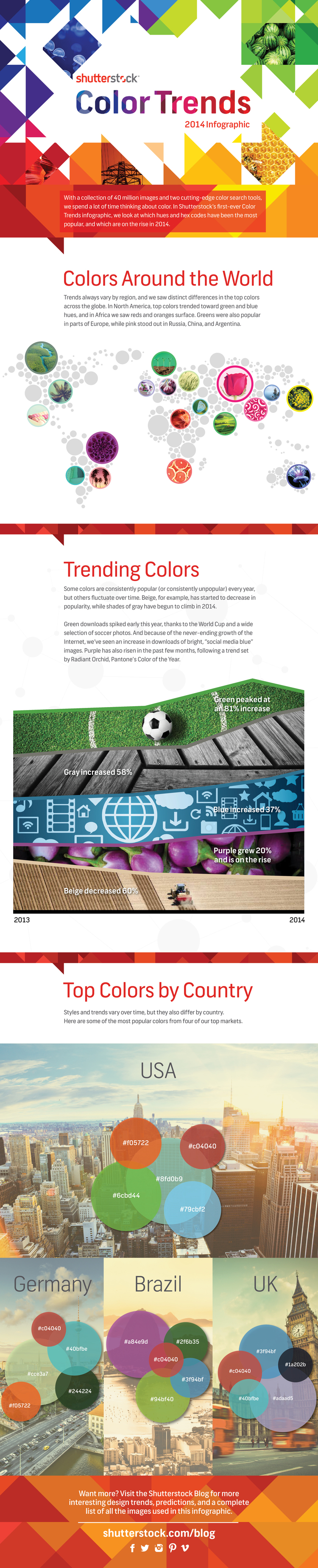 Infographic - Color Trends in 2014