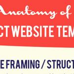 Anotomy-of-a-Perfect-Website-Template